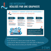 infographie legal design réalisée par un graphiste
